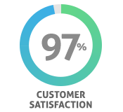 Mazatlan Tours:  97% Customer Satisfaction